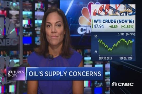Here's why oil is heading higher: RBC