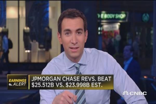 JPM posts strong quarter: Analyst