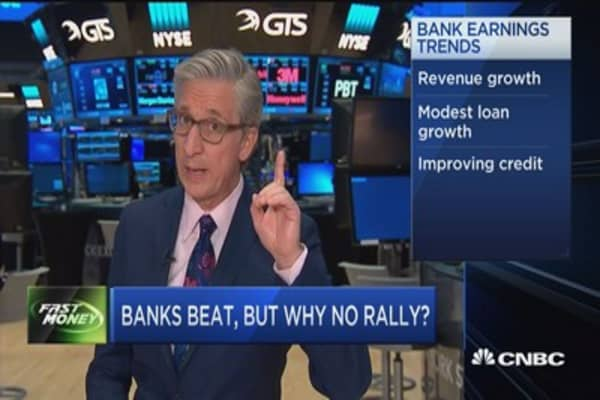 Banks beat, but why no rally?