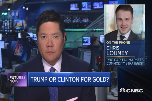 Can gold predict Trump's chances of winning?
