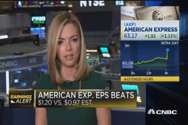 American Express beats on top & bottom lines