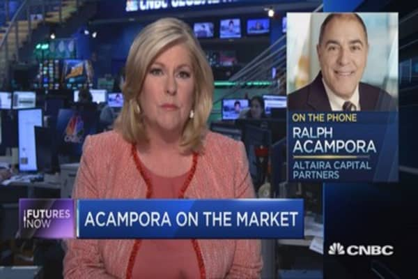 Here's why Altaira's Ralph Acampora is bullish on stocks heading into 2017