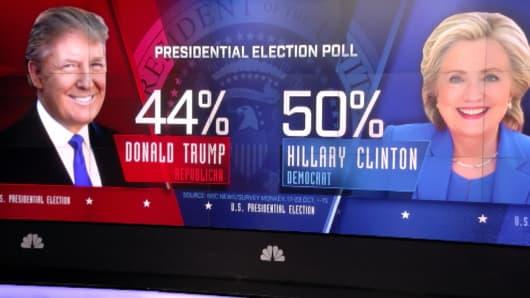 Kết quả hình ảnh cho US ELECTIONS bookies betting