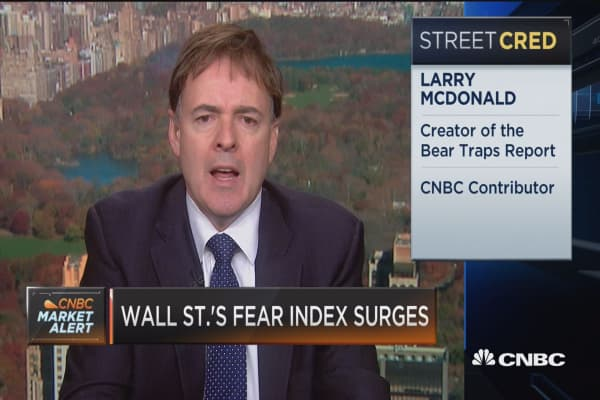 Wall Street's fear index surges