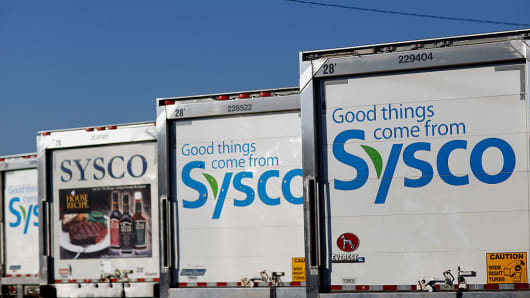 Sysco Corp. (SYY) Announces Quarterly Earnings Results