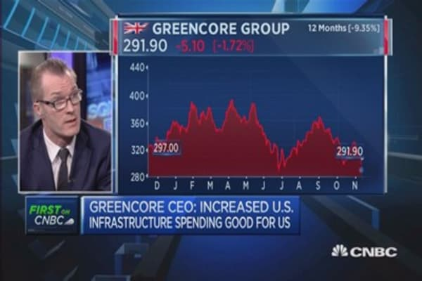 financial analysis of greencore As of 22 november, consensus forecast among 20 analysts polled by the  financial times was that greencore is a buy the share price has.