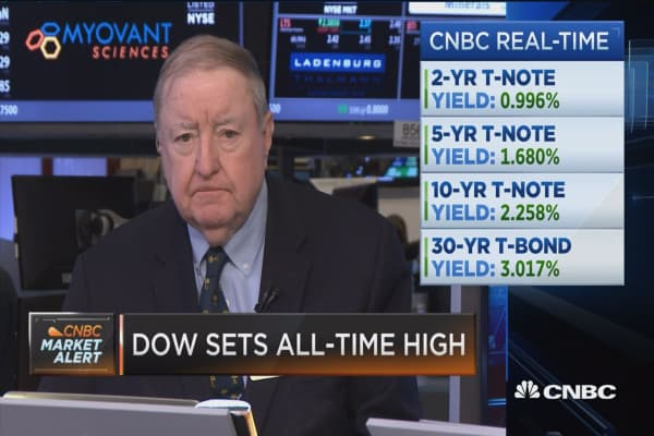 Art Cashin on bond vigilantes and deregulation