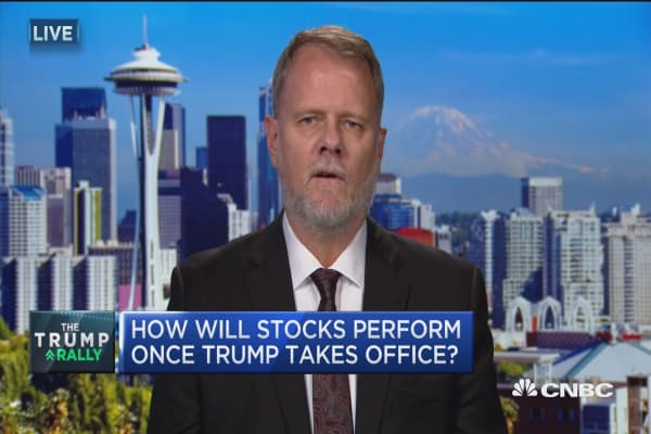 How will stocks perform once Trump takes office?