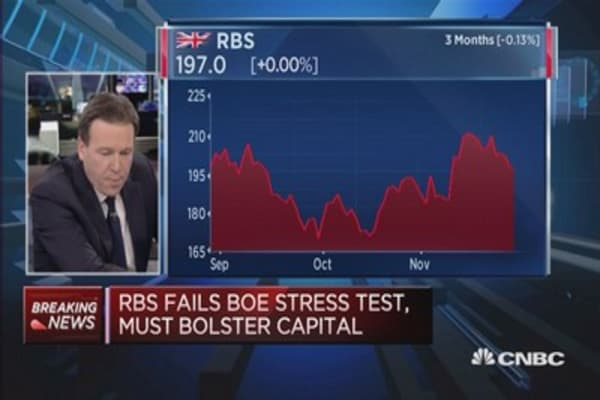 RBS fails BoE stress tests