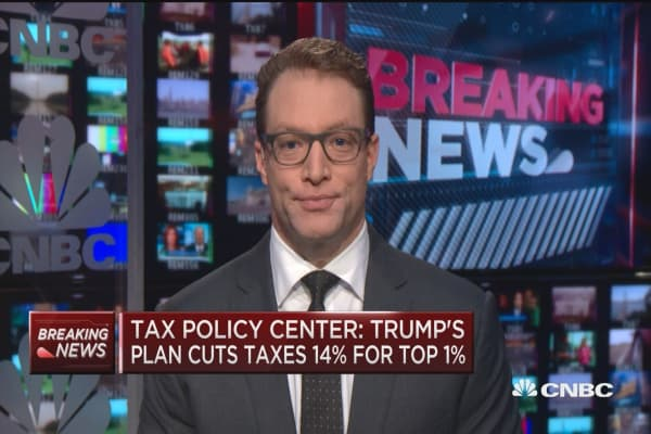 Tax Policy Center: Trump's plan cuts taxes 14% for top 1%