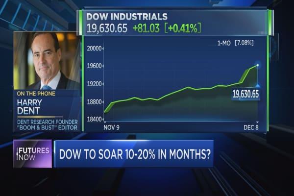 Trump rally is 'peak of a lifetime:' Economist Harry Dent