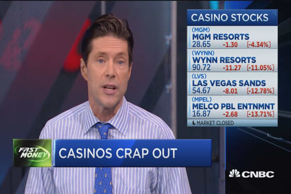 Casino stocks crap out