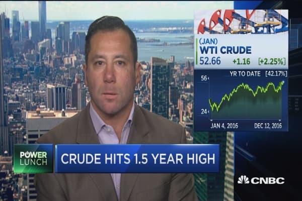 Oil's rise a major head fake: Pro