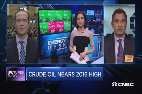 Futures Now: Crude oil nears 2016 high