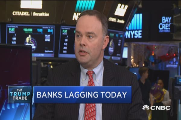 Great time to be a bank stock investor: CIO