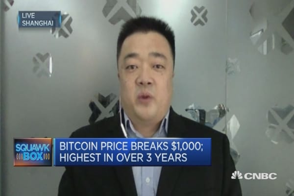 Where are bitcoin prices going?