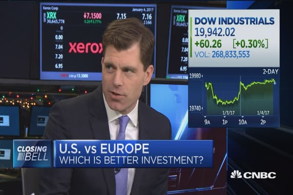 Santoli: More interested in S&P 500 getting to 2,270