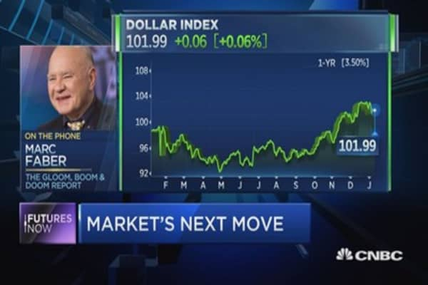 Marc Faber on gold