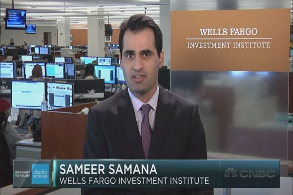 Wells Fargo: We're in the 'Age of Discontent'
