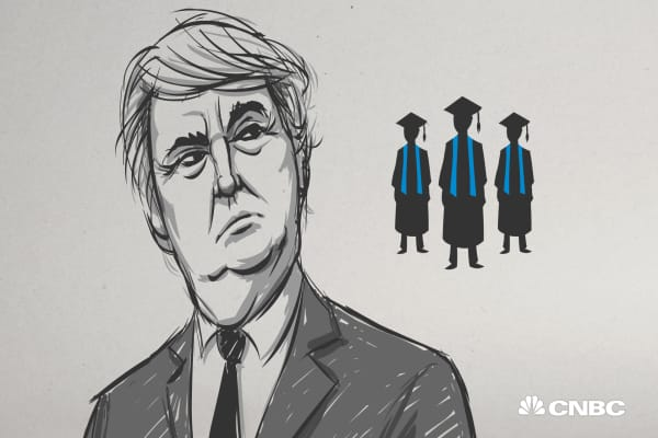 President-elect Trump could be a great thing for students saddled with college loans
