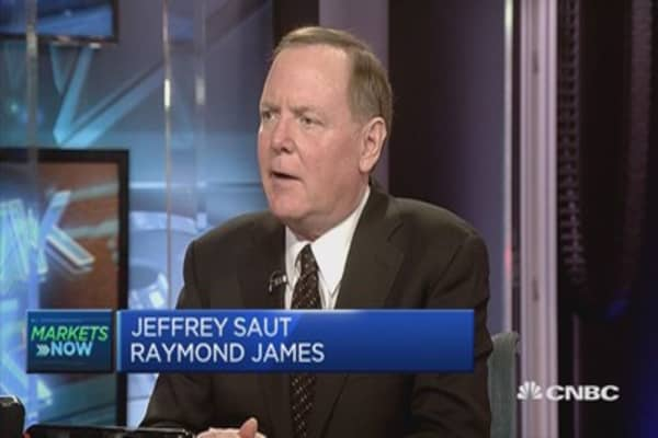 Raymond james stock options