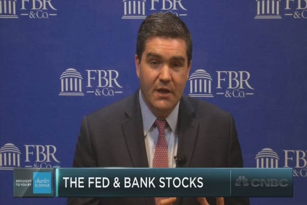 Fed is more important to bank stocks than you think: FBR analyst