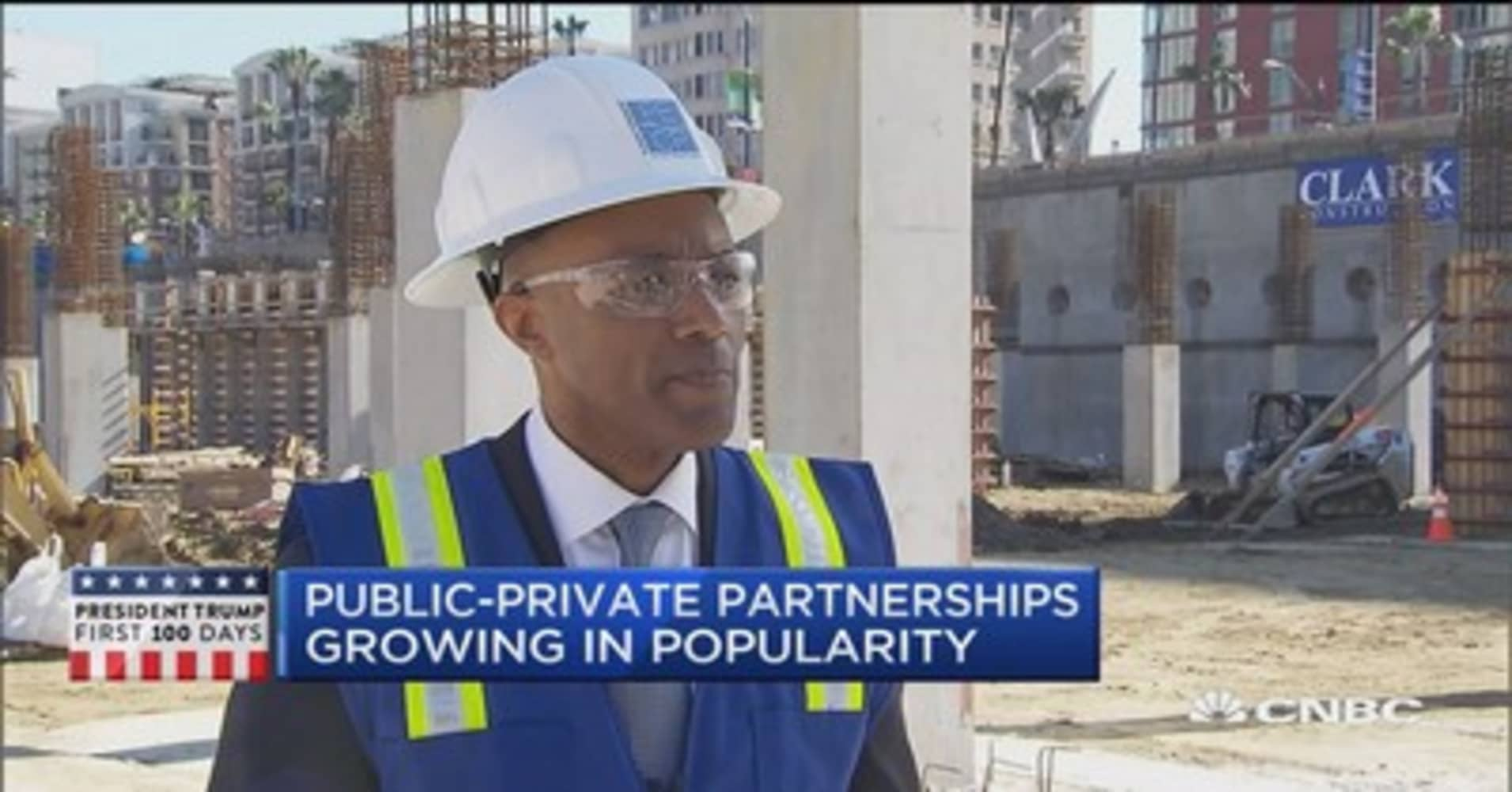 Public Private Partnerships Ppp