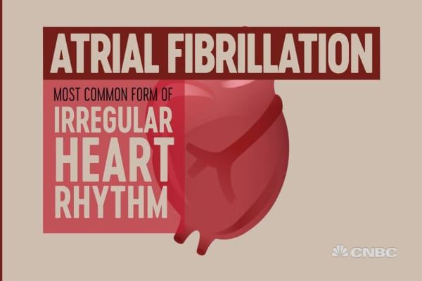 What happens during atrial fibrillation