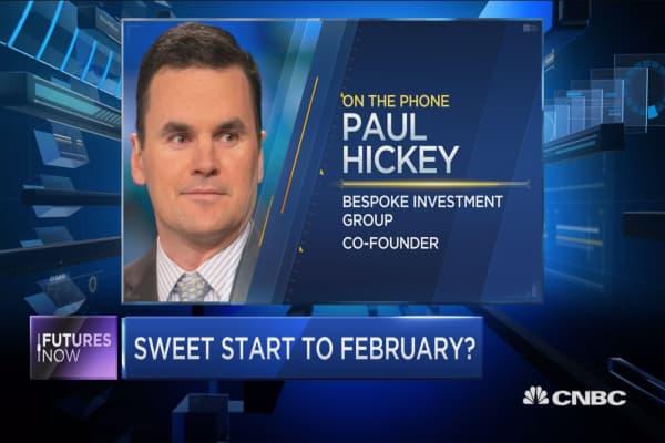 Despite the headlines, Bespoke's Hickey says bull market is intact