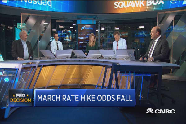 Fed hike expectations fall despite strong data