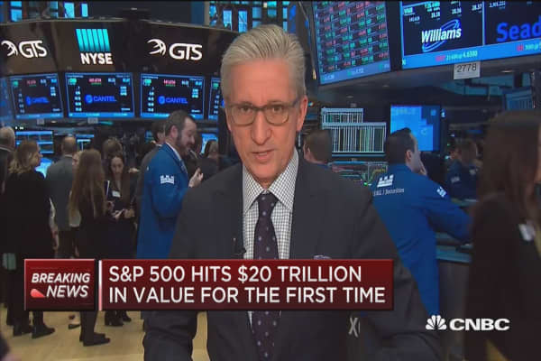 S&P 500 hits $20 trillion in value for the first time