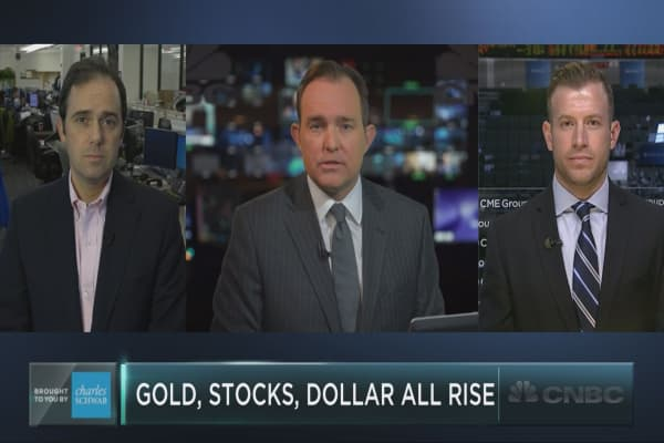An anomaly for gold, stocks and the dollar