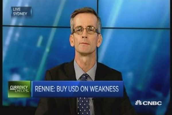 Buy weakness in US dollar: Pro