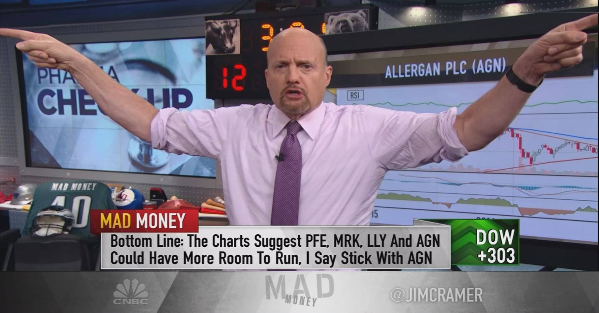 Cramer's charts uncover 4 pharma stocks ready to explode higher