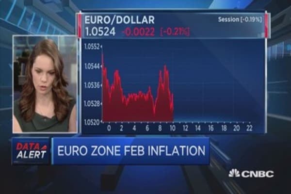 Euro zone inflation at 2.0 percent in February