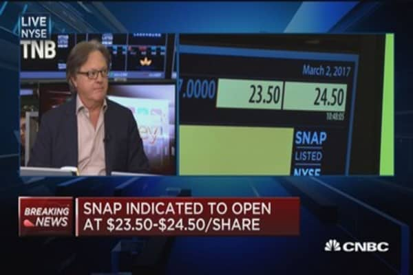 Snap behaves in a different manner than Silicon Valley: Hippeau