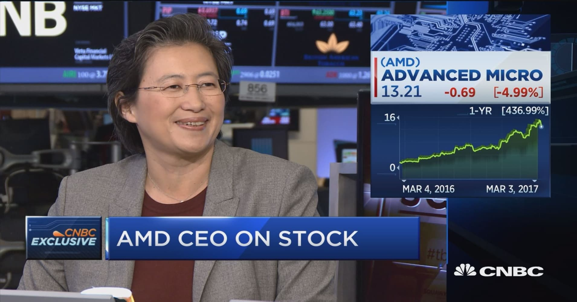 Full interview with AMD CEO on fixing gaming performance issues, stock slide