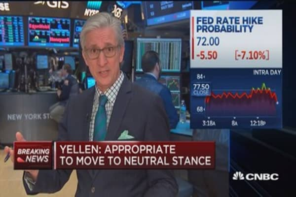 Pisani: Very important inflection point in Fed policy