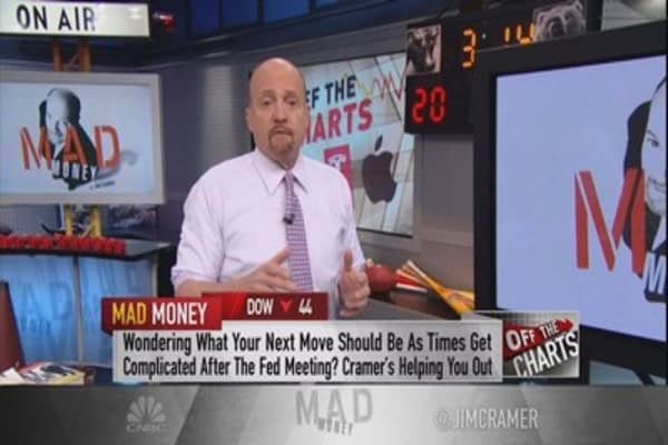Cramer's charts indicate Facebook and Apple can surge even higher