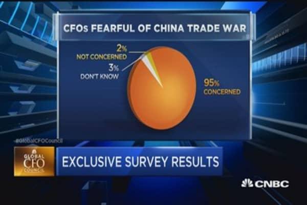 Trump policies could drag US into trade wars: CFO survey