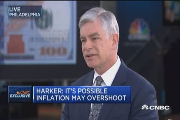 Fed's Harker: 'Prudent' to raise rates
