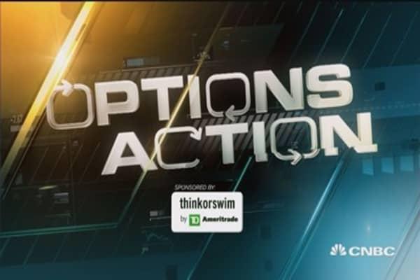 Options Action: Bet against autos?