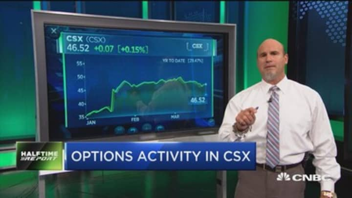 Bet on the rails? Bullish options activity in CSX