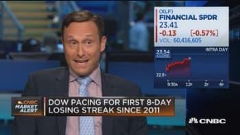 Winer: Still a trade in financials