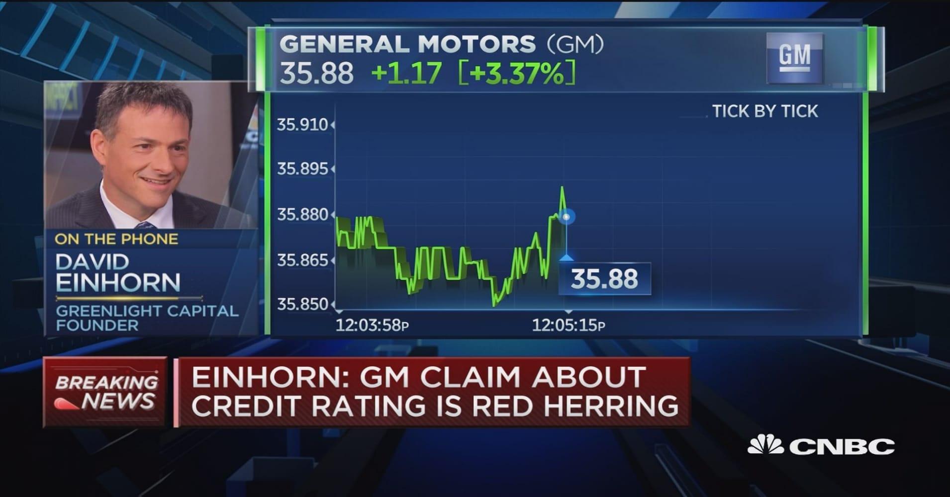 David Einhorn on his proposal to boost General Motors, how to trade Trump's agenda