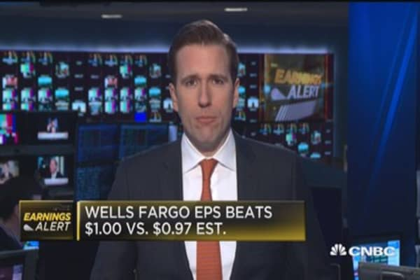 Citi beat Street, WFC reports mixed results