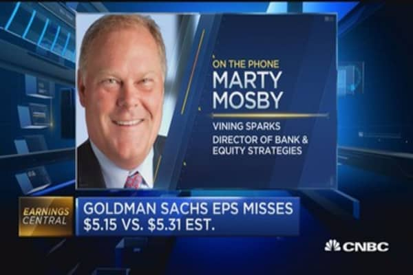 Goldman slip 'short term': Pro