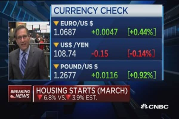 Housing starts down 6.8% in March