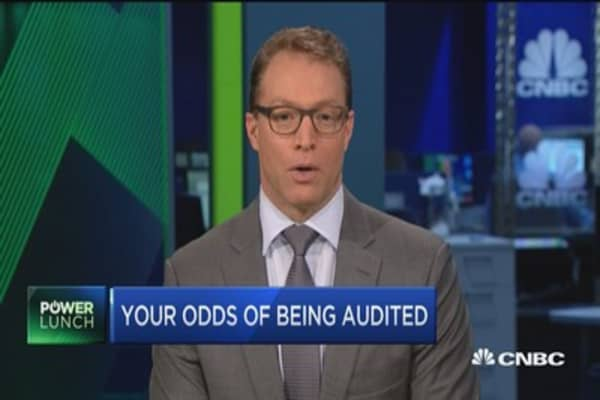 Your odds of being audited