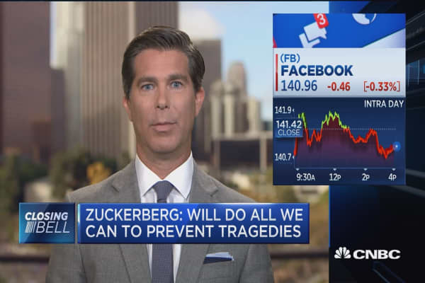 Is Wall Street too bullish on Facebook?